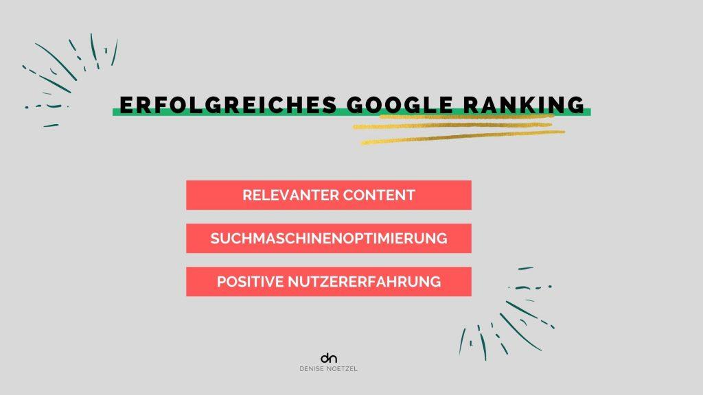 Erfolgreiches Google Ranking