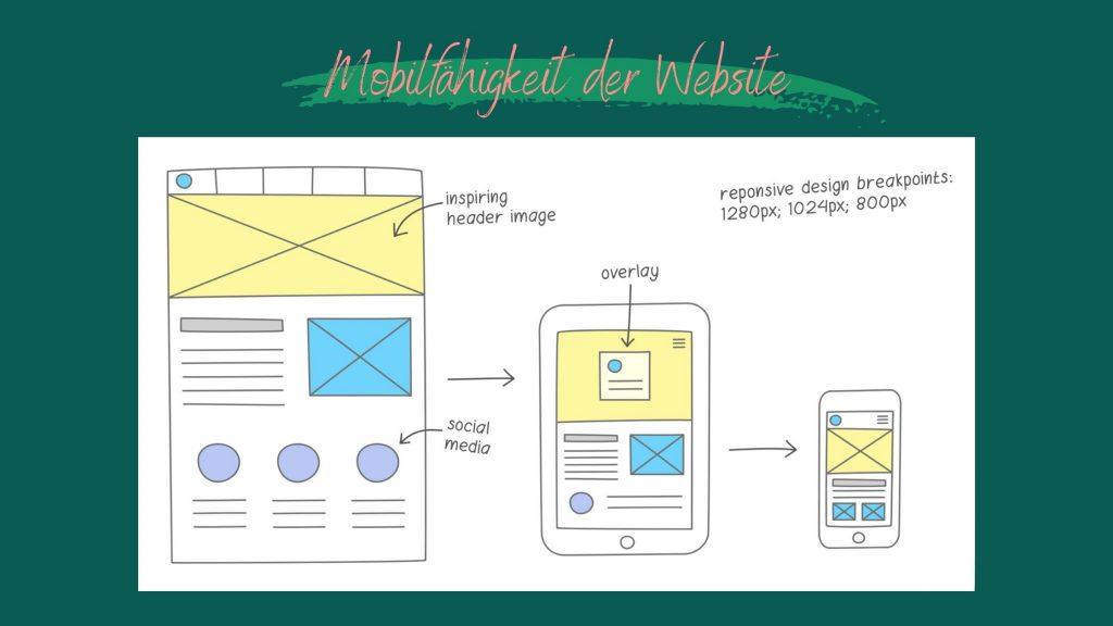 Mobilfähigkeit einer Website
