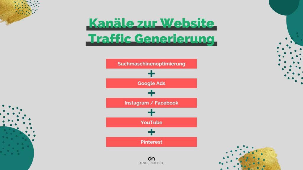 Website Traffic Generierung Kanäle