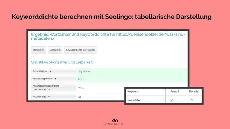 Keyworddichte berechnen mit Seolingo