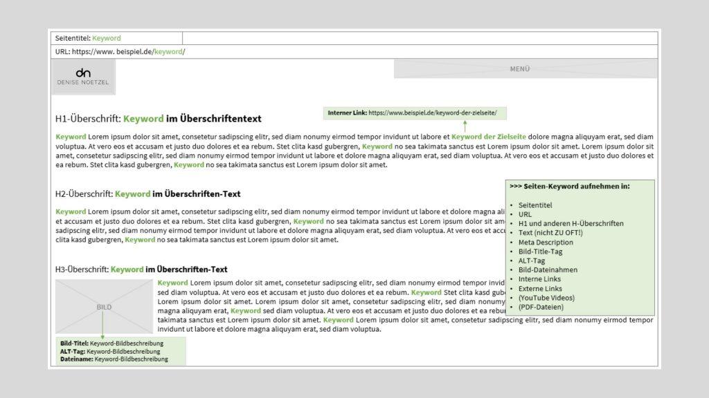 Keyword-Platzierung in SEO-Texten