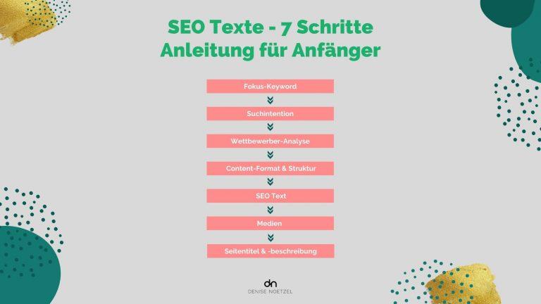 SEO-Texte - 7 Schritte Anleitung für Anfänger