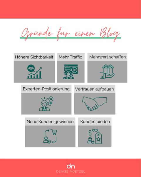 7 Gründe für Content Marketing Blog
